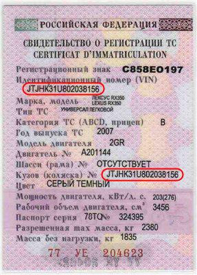 росстандарт ларгус вин номера Николаевна